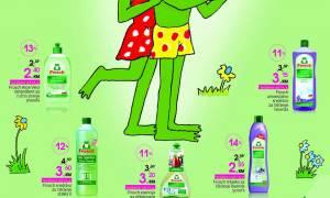 Katalozi - Cosmetics market / CM katalog do 30.04.2021
